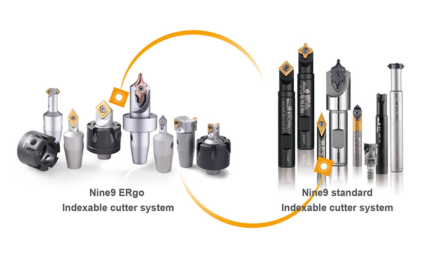 About Nine9 indexable cutting tool