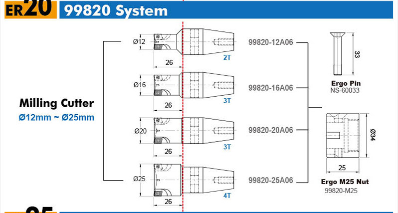 Ergo-ER11-ER20-and-ER25-collet-system_03