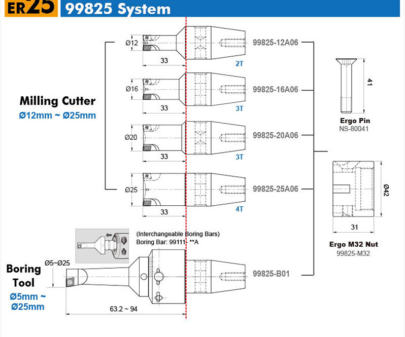 Ergo-ER11-ER20-and-ER25-collet-system_04