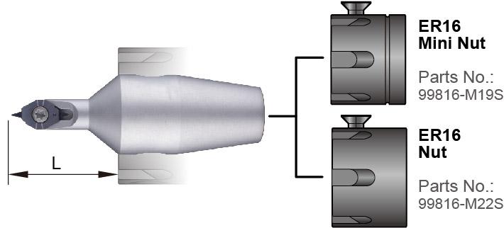 ERgo ER16 collet & Micro spot drill