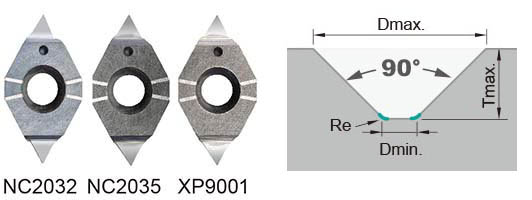 Nine9 90 degree 0.1mm (0.004 inch )Mirco spot carbide insert