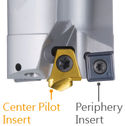 center pilot insert of indexable center drill